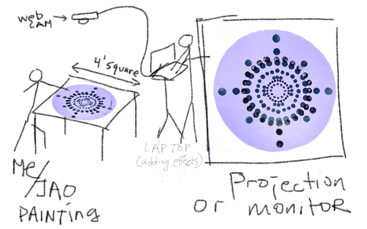 CircleInCirclesSketch