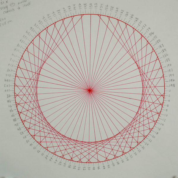 red modular math circle